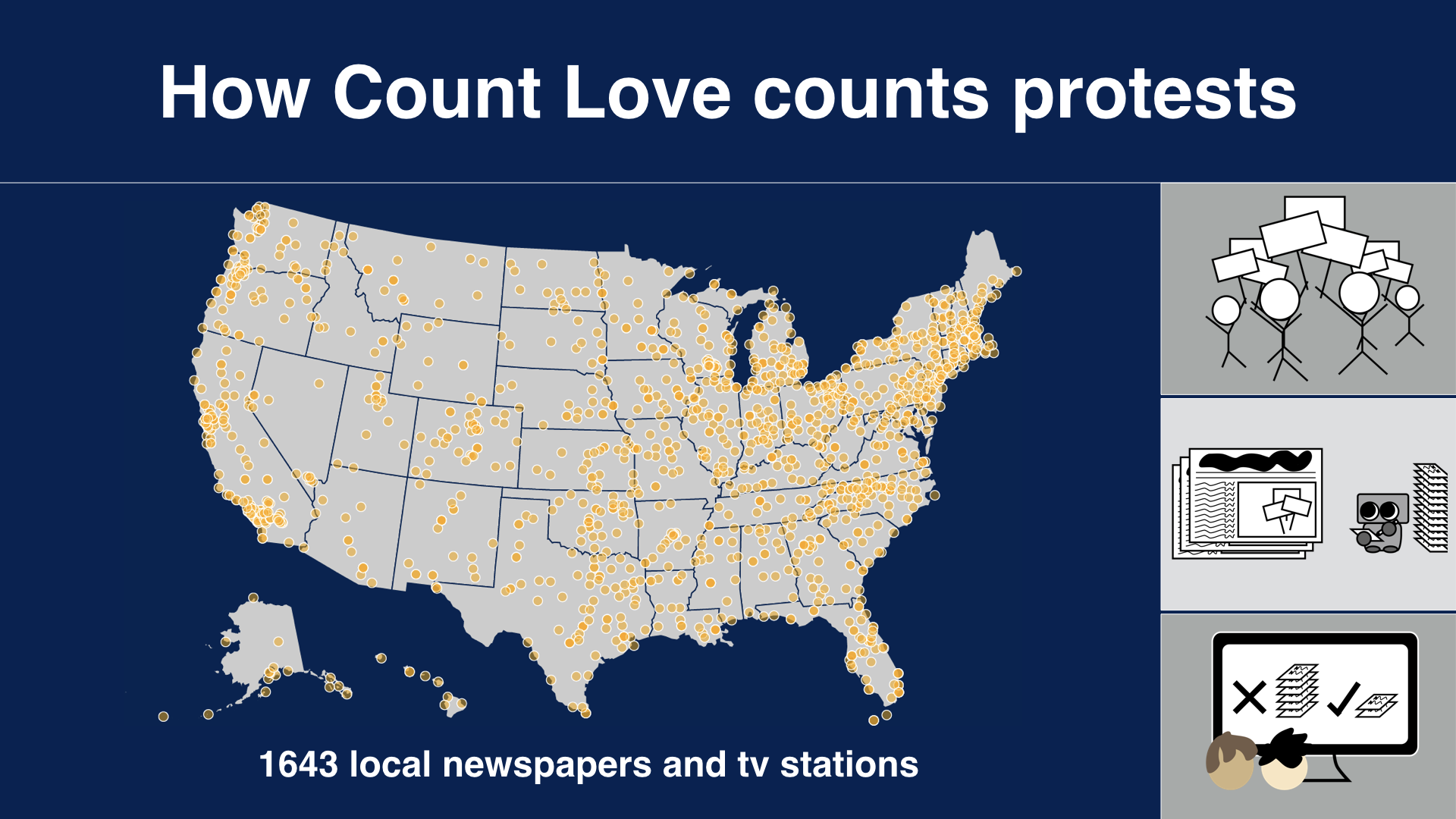 A map of the 1,600+ news sources that our robot crawls nightly to learn about new protests.
