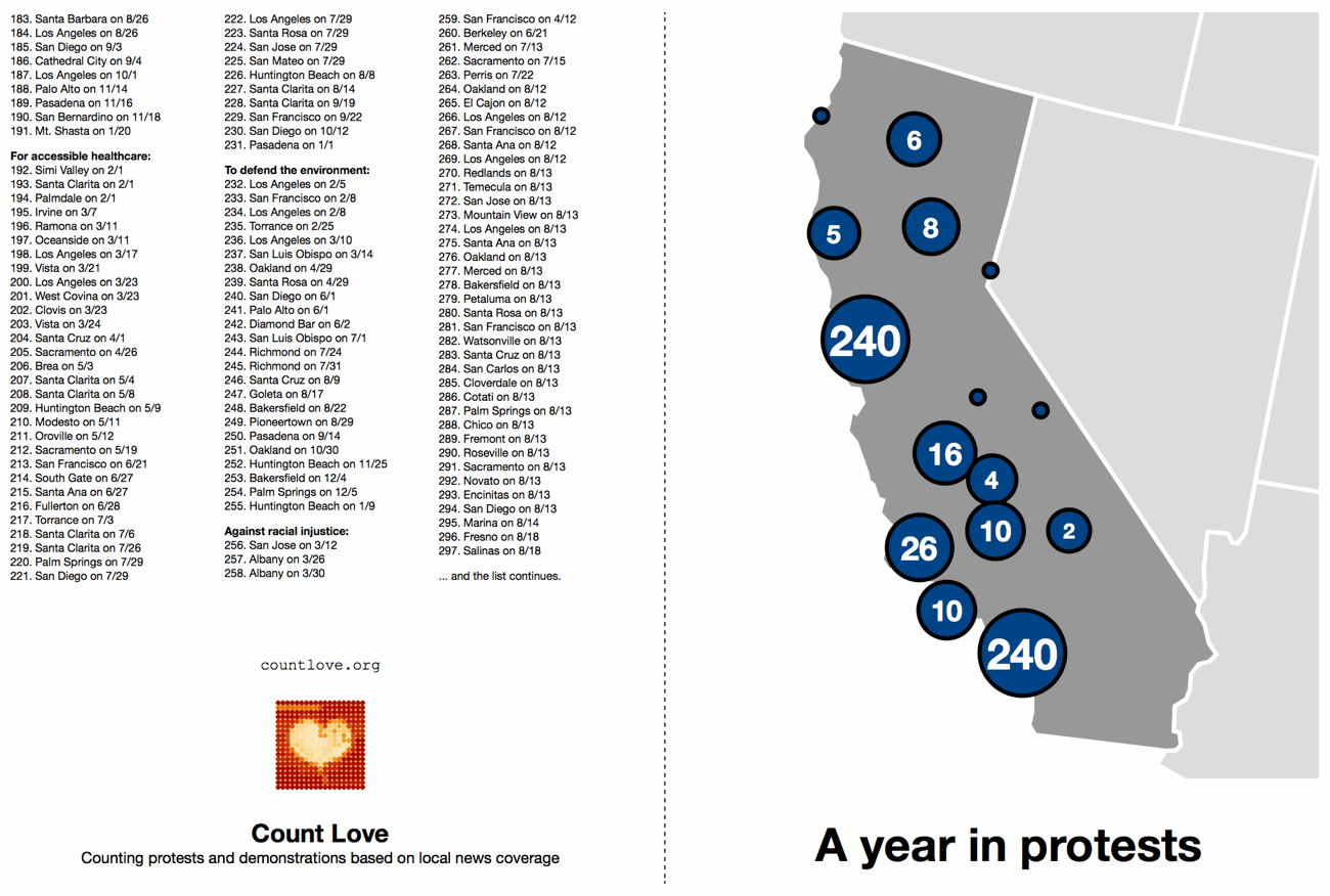 California protest card, outside